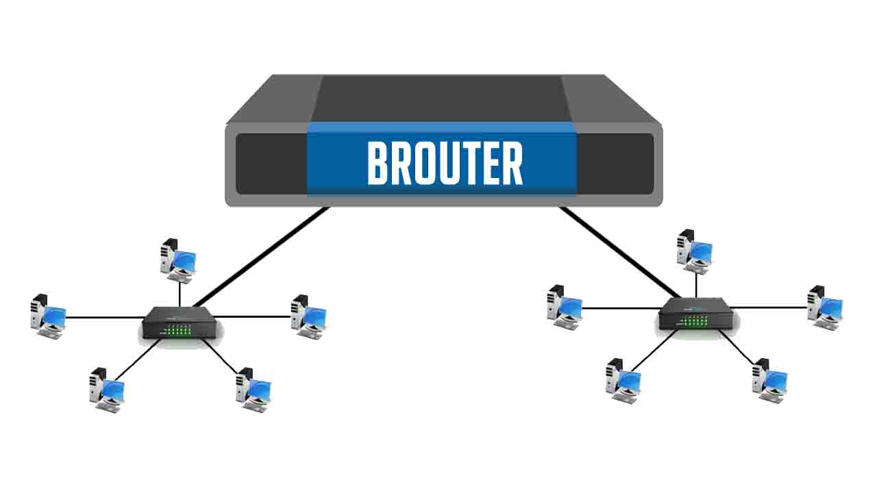 how to use router in networking