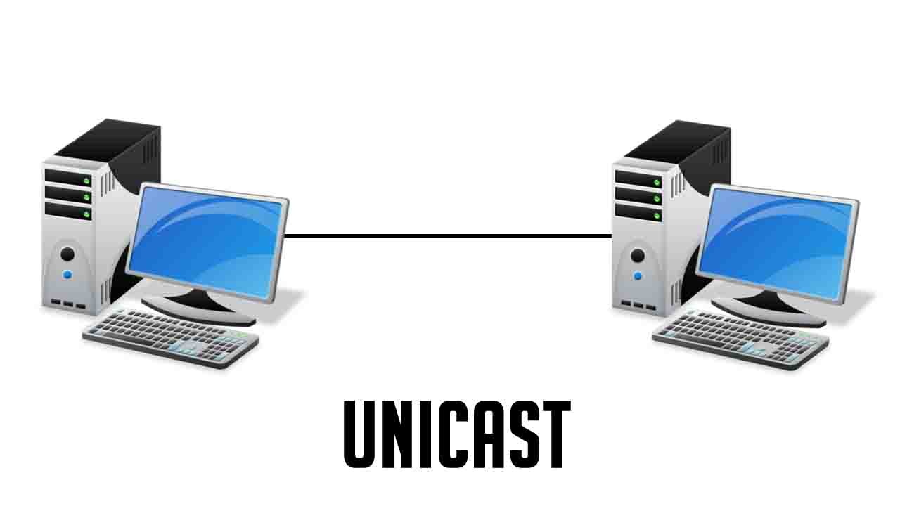 what is unicast multicast and broadcast Archives | LEARNABHI COM