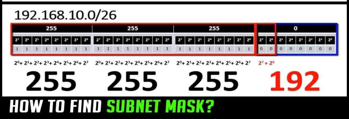 IPv4 SUBNETTING Tutorial | Calculate the Subnet Mask, IP