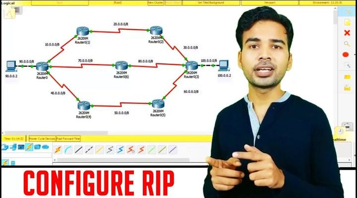 How to configure RIP in Cisco Packet Tracer and Troubleshoot