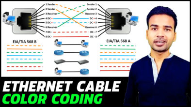 Ethernet Cable Categories Explained In Tabular Form Cat1 Cat2
